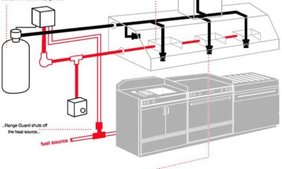 Why are Fire Suppression Systems Necessary?