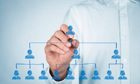 Best business structure for online business